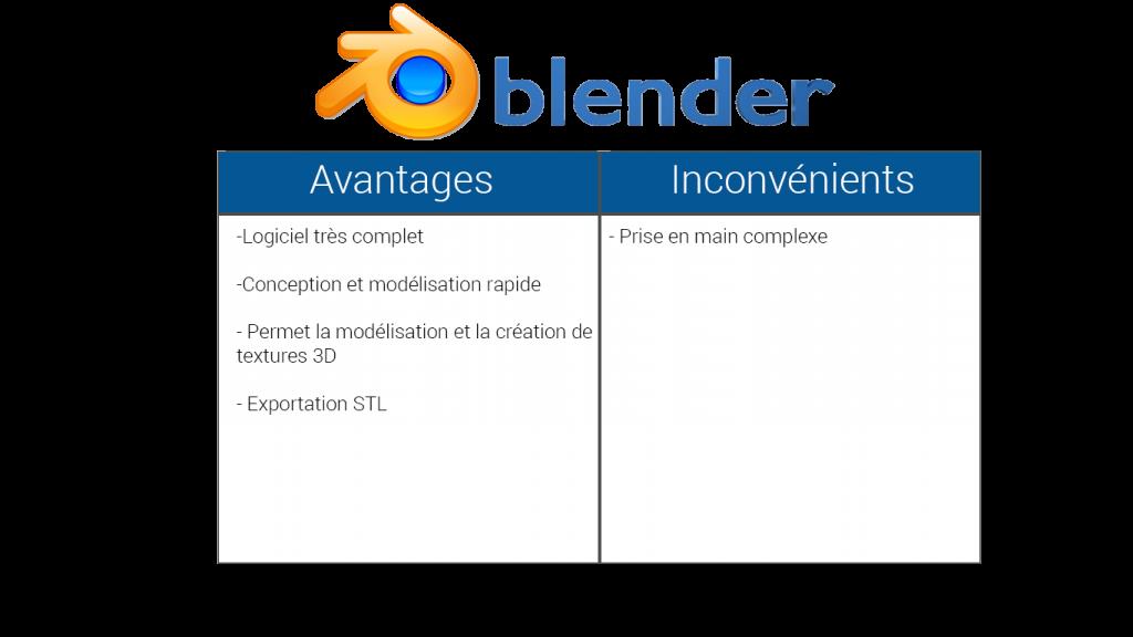 tableau-comparaison-blender-1024x576 Quels logiciels de conception de conception 3D adopter pour l'impression 3D ?