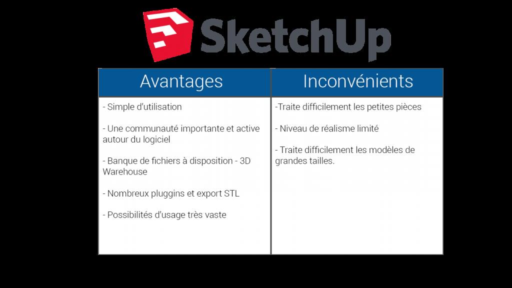tableau-comparaison-sketchup-1024x576 Quels logiciels de conception de conception 3D adopter pour l'impression 3D ?