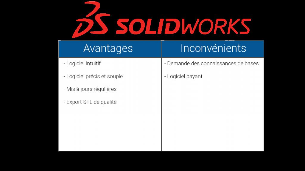 tableau-comparaison-solidworks-1024x576 Quels logiciels de conception de conception 3D adopter pour l'impression 3D ?