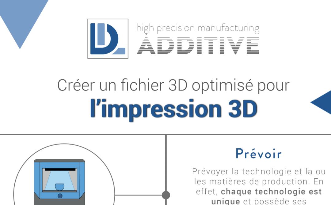 Infographie : optimisation de fichiers 3D