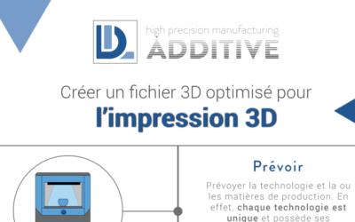 Optimisation-de-fichier-3d-400x250 Fabrication additive : une technologie mature